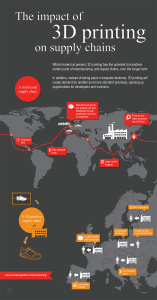 evolution-of-manufacturing-INFOGRAPHIC-2